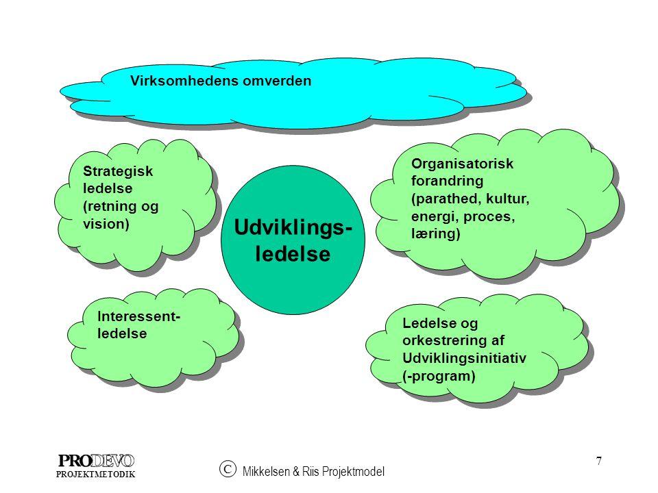 Udviklings- Virksomhedens omverden Organisatorisk forandring