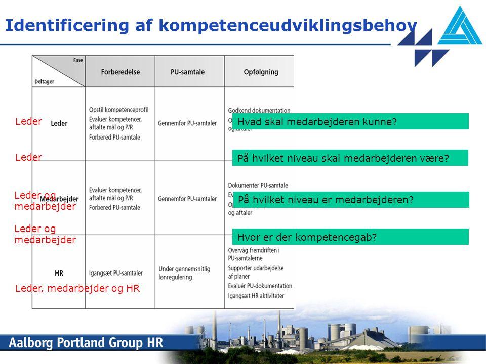 Identificering af kompetenceudviklingsbehov