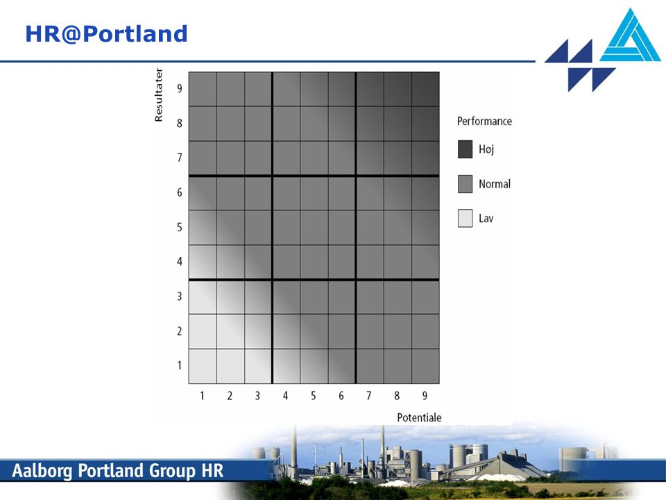 HR@Portland