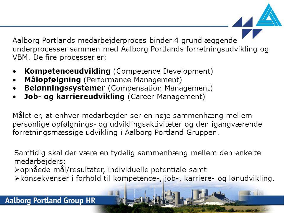 Aalborg Portlands medarbejderproces binder 4 grundlæggende underprocesser sammen med Aalborg Portlands forretningsudvikling og VBM. De fire processer er: