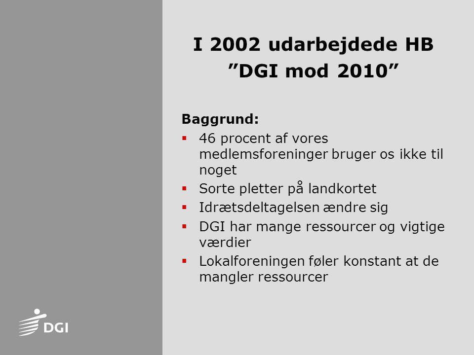 I 2002 udarbejdede HB DGI mod 2010