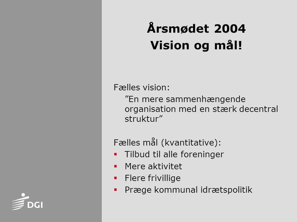 Årsmødet 2004 Vision og mål! Fælles vision: