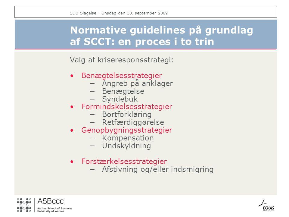 Normative guidelines på grundlag af SCCT: en proces i to trin