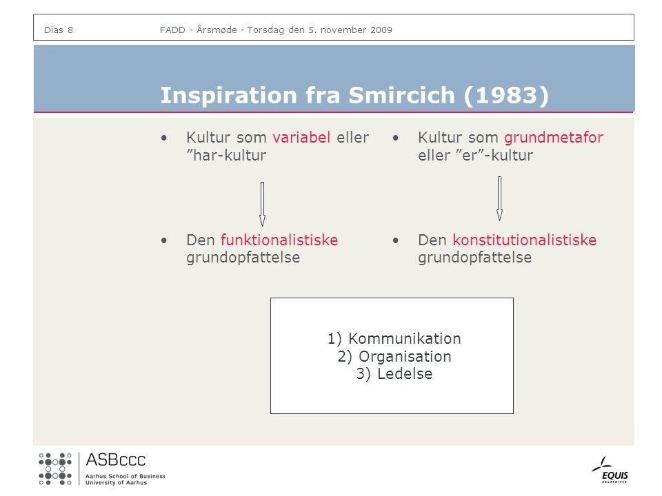 Inspiration fra Smircich (1983)