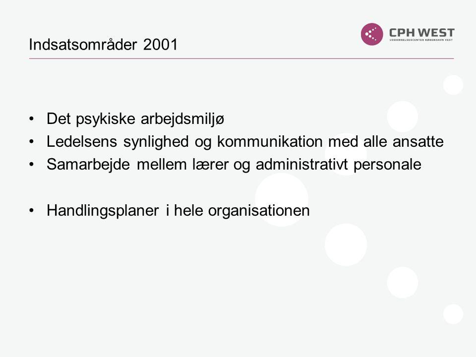Indsatsområder 2001 Det psykiske arbejdsmiljø. Ledelsens synlighed og kommunikation med alle ansatte.