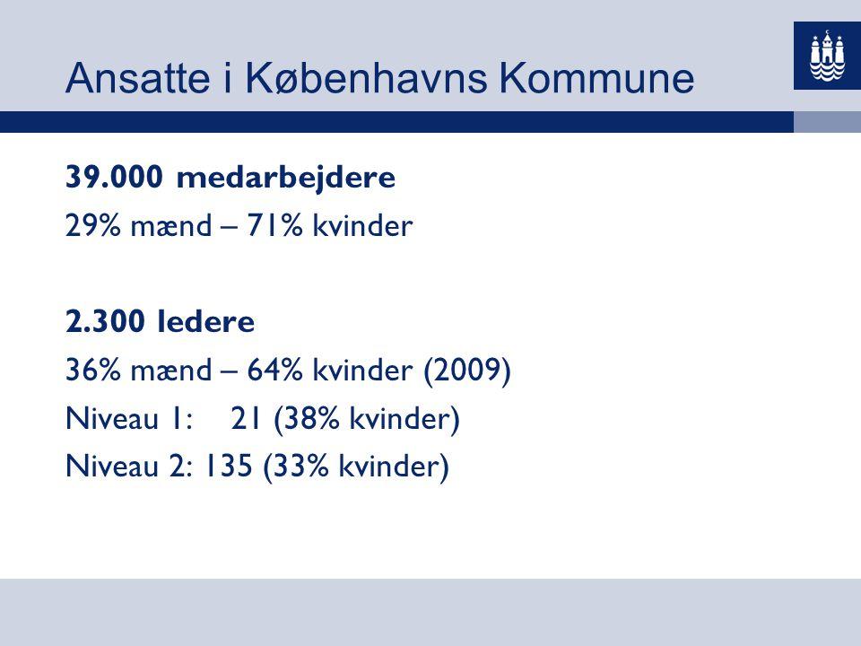 Ansatte i Københavns Kommune