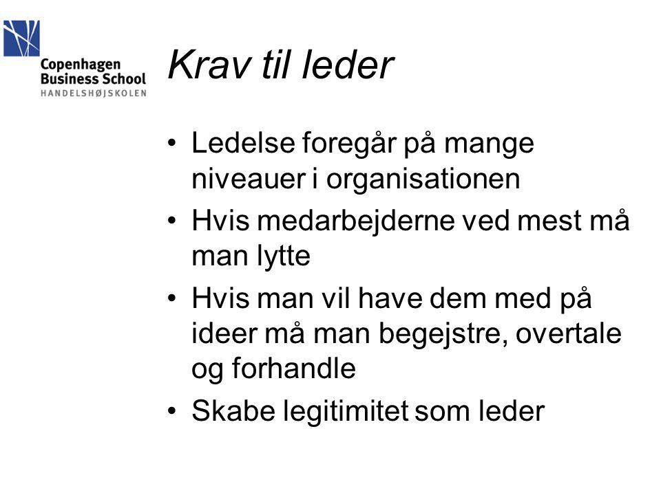 Krav til leder Ledelse foregår på mange niveauer i organisationen