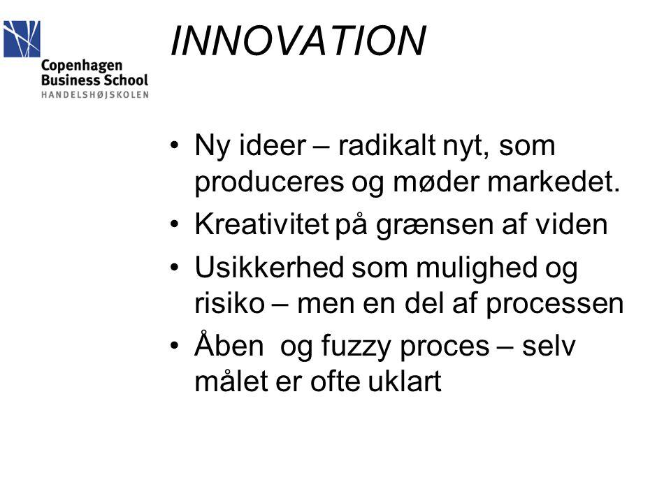 INNOVATION Ny ideer – radikalt nyt, som produceres og møder markedet.