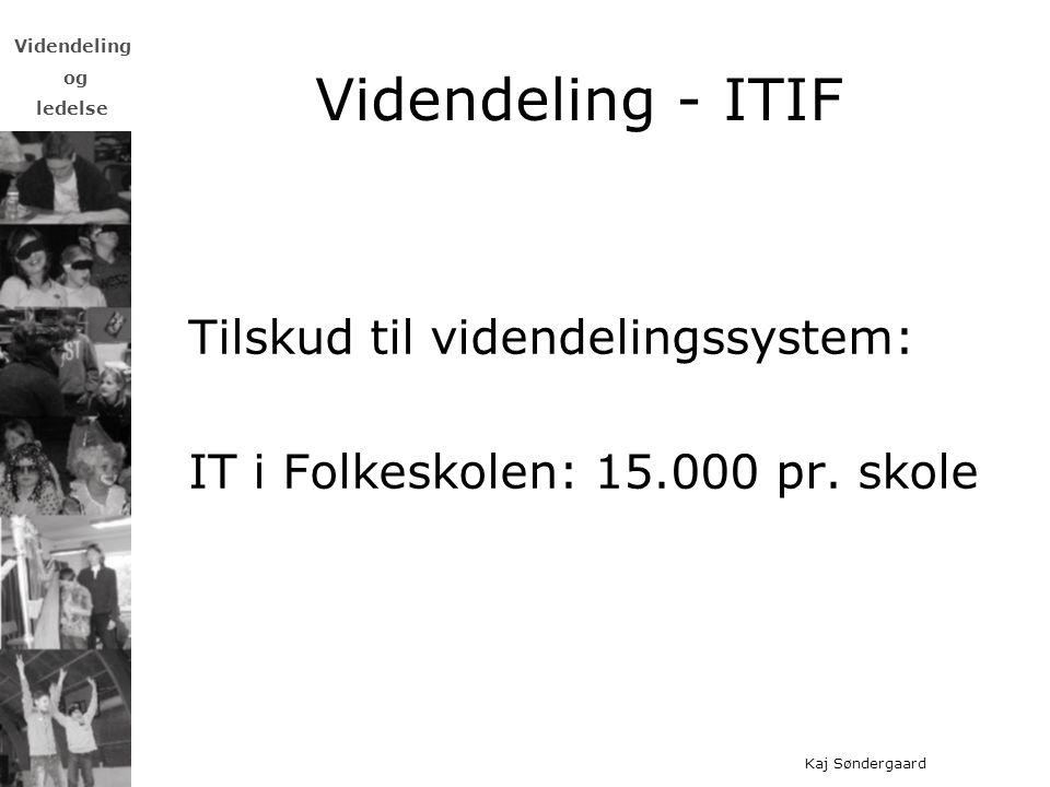 Videndeling - ITIF Tilskud til videndelingssystem: