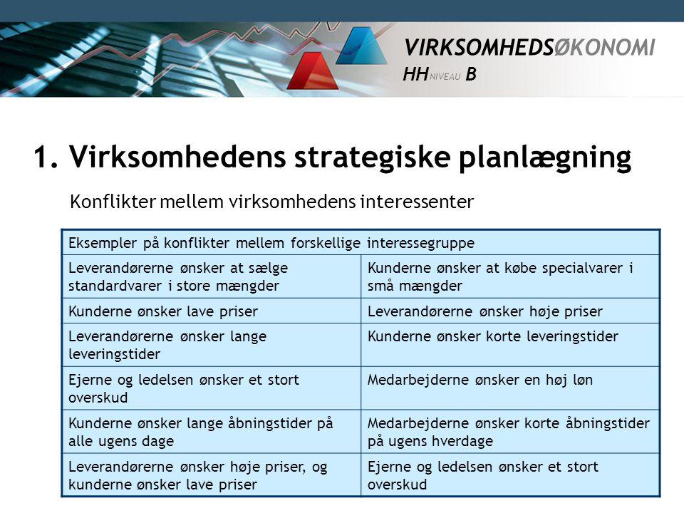 1. Virksomhedens strategiske planlægning