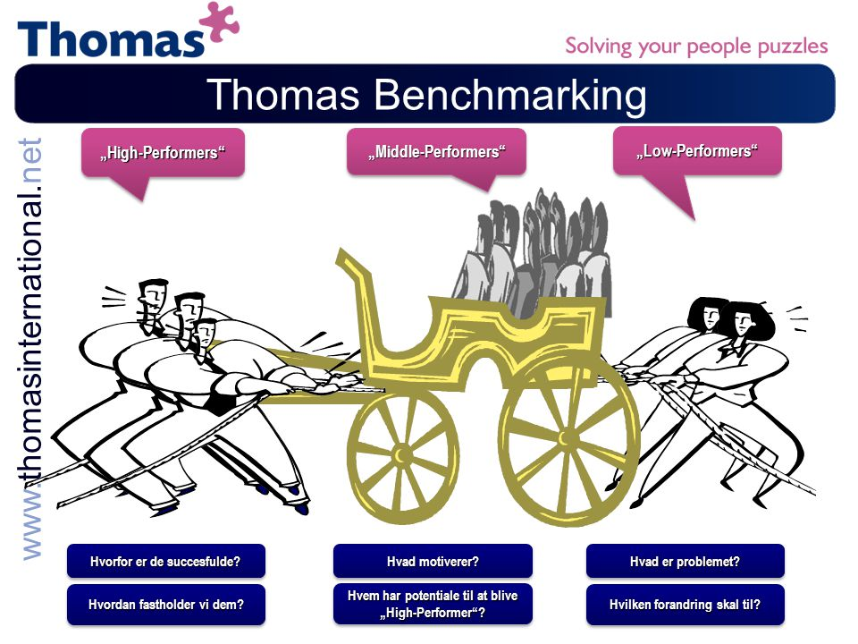"Thomas Benchmarking ""High-Performers ""Middle-Performers"