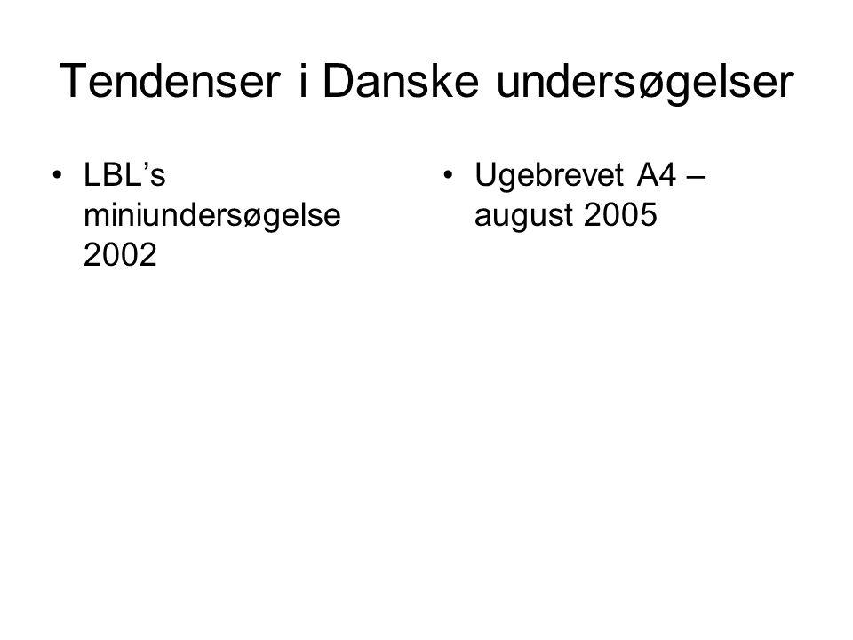 Tendenser i Danske undersøgelser