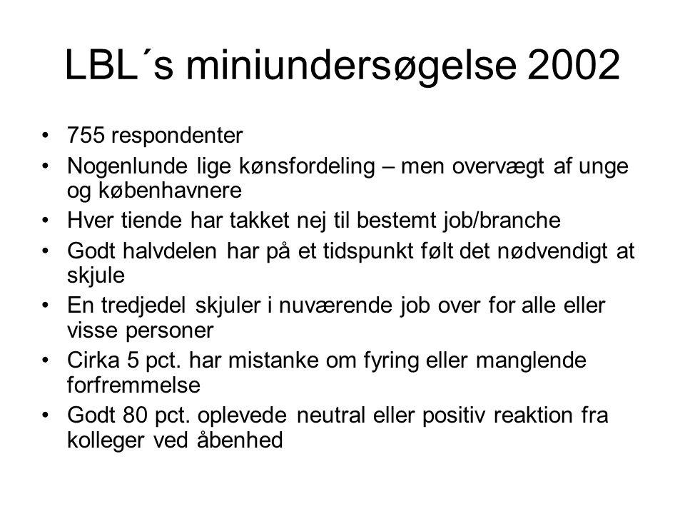 LBL´s miniundersøgelse 2002