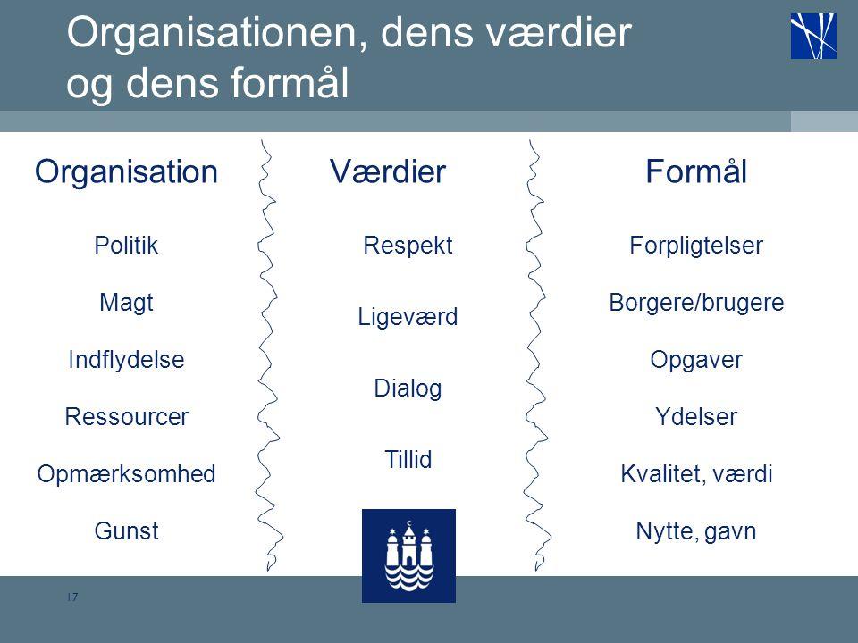 Organisationen, dens værdier og dens formål