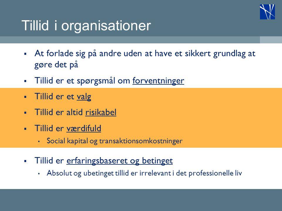 Tillid i organisationer