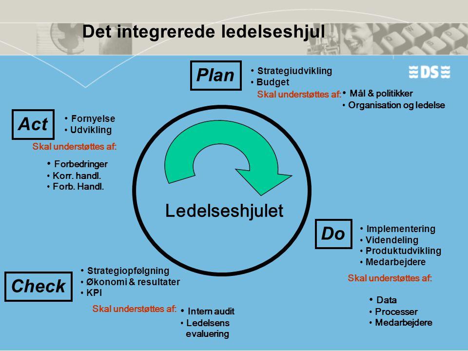 Det integrerede ledelseshjul