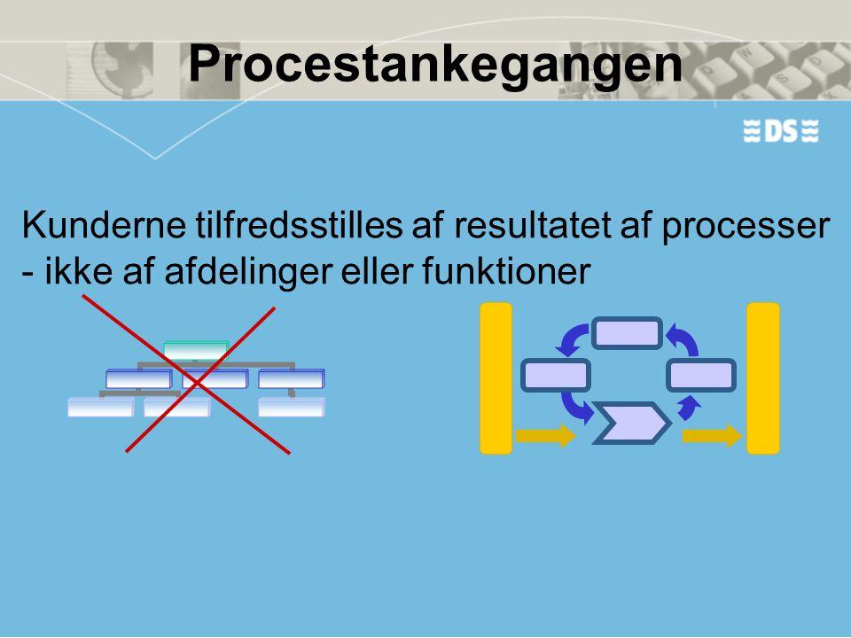 Procestankegangen Kunderne tilfredsstilles af resultatet af processer - ikke af afdelinger eller funktioner.