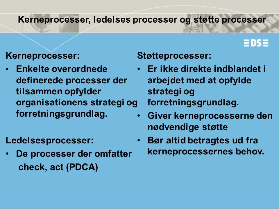 Kerneprocesser, ledelses processer og støtte processer