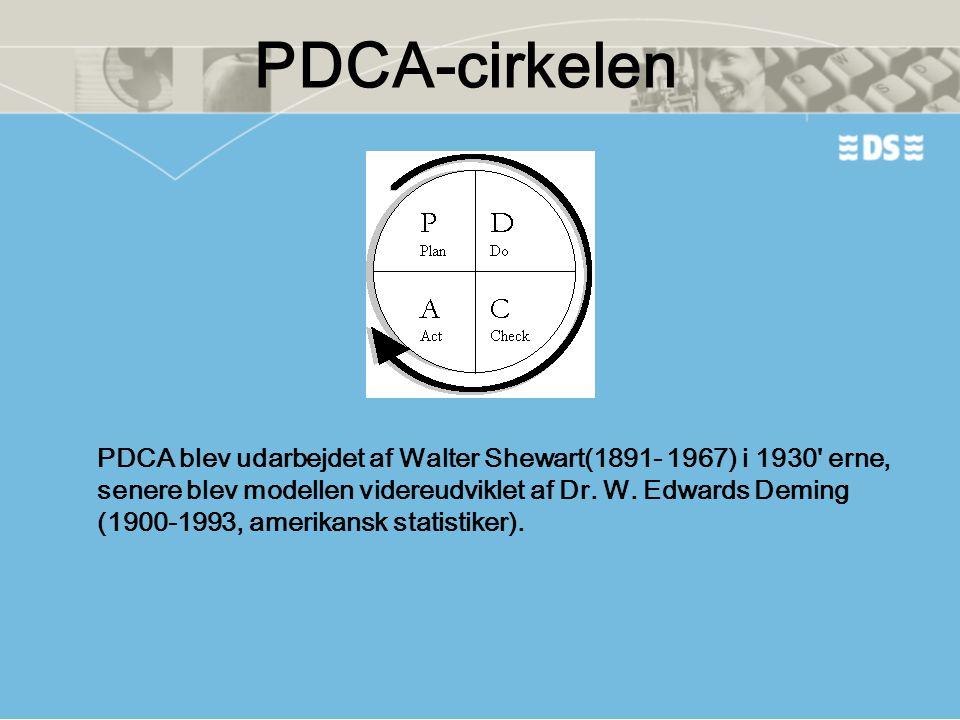 PDCA-cirkelen PDCA blev udarbejdet af Walter Shewart(1891- 1967) i 1930 erne, senere blev modellen videreudviklet af Dr. W. Edwards Deming.