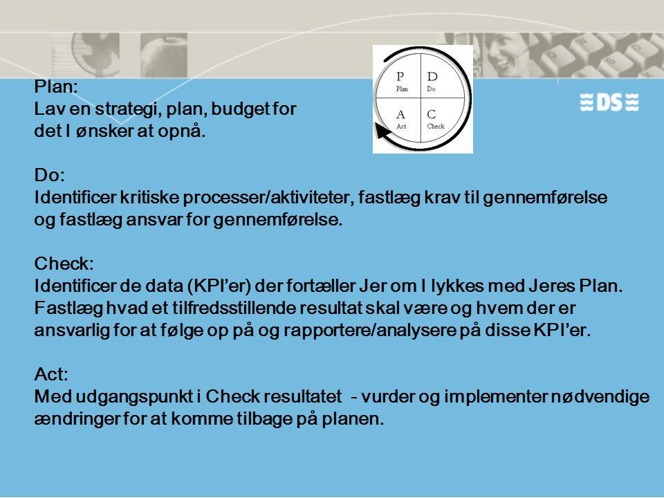 Plan: Lav en strategi, plan, budget for. det I ønsker at opnå. Do: Identificer kritiske processer/aktiviteter, fastlæg krav til gennemførelse.
