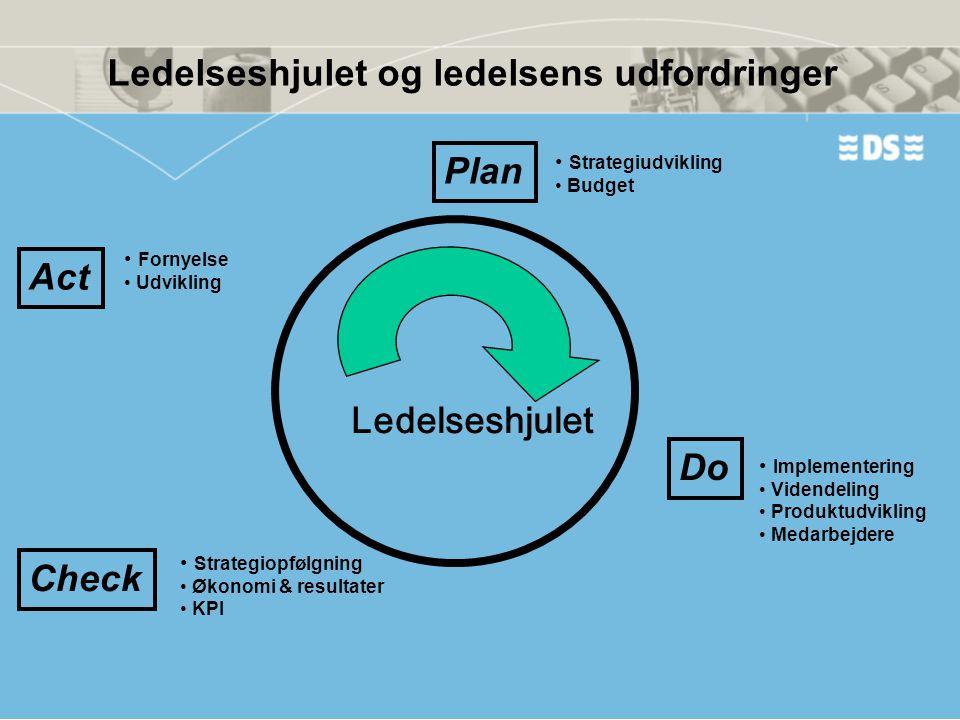 Ledelseshjulet og ledelsens udfordringer