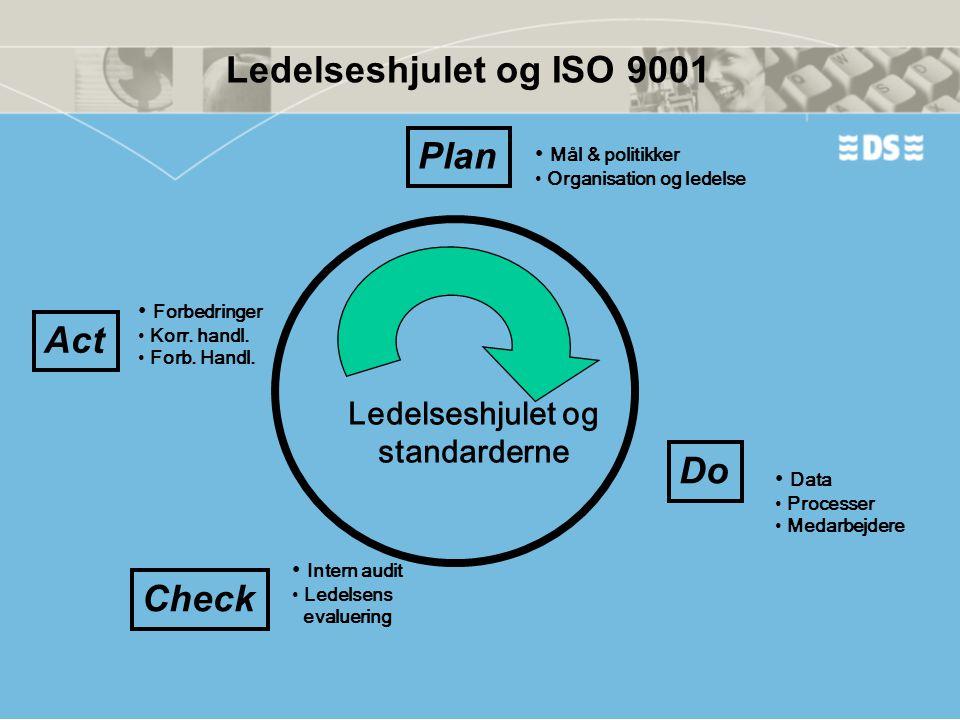 Ledelseshjulet og ISO 9001 Plan Act Do Check Ledelseshjulet og