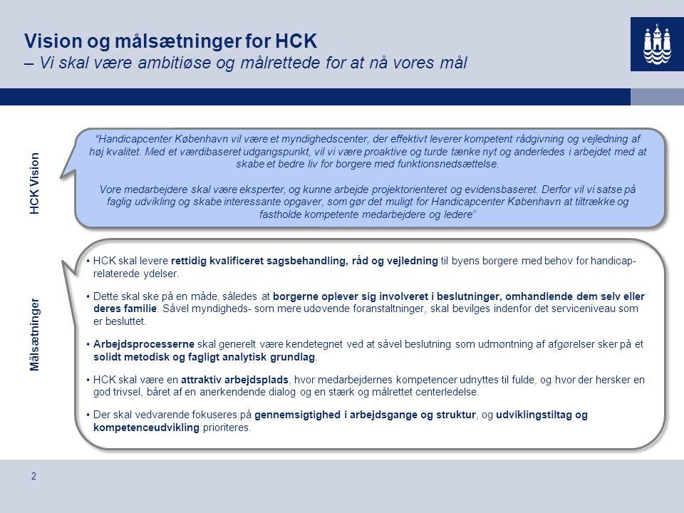 Vision og målsætninger for HCK – Vi skal være ambitiøse og målrettede for at nå vores mål
