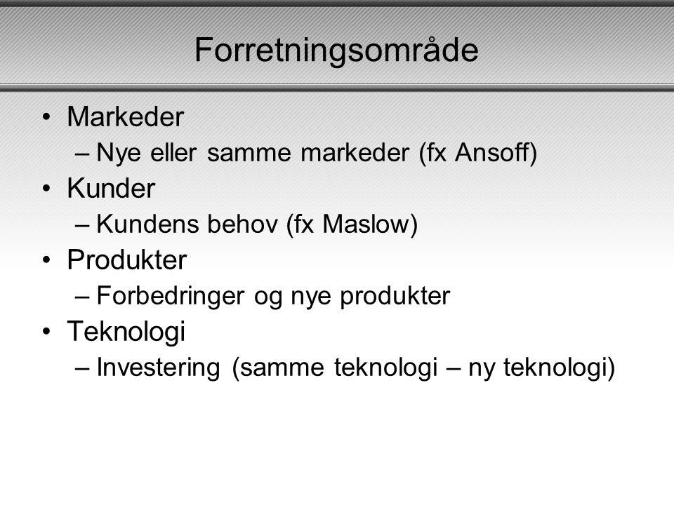 Forretningsområde Markeder Kunder Produkter Teknologi