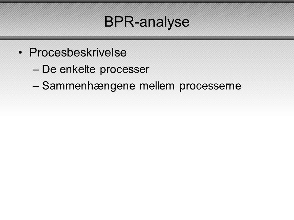 BPR-analyse Procesbeskrivelse De enkelte processer
