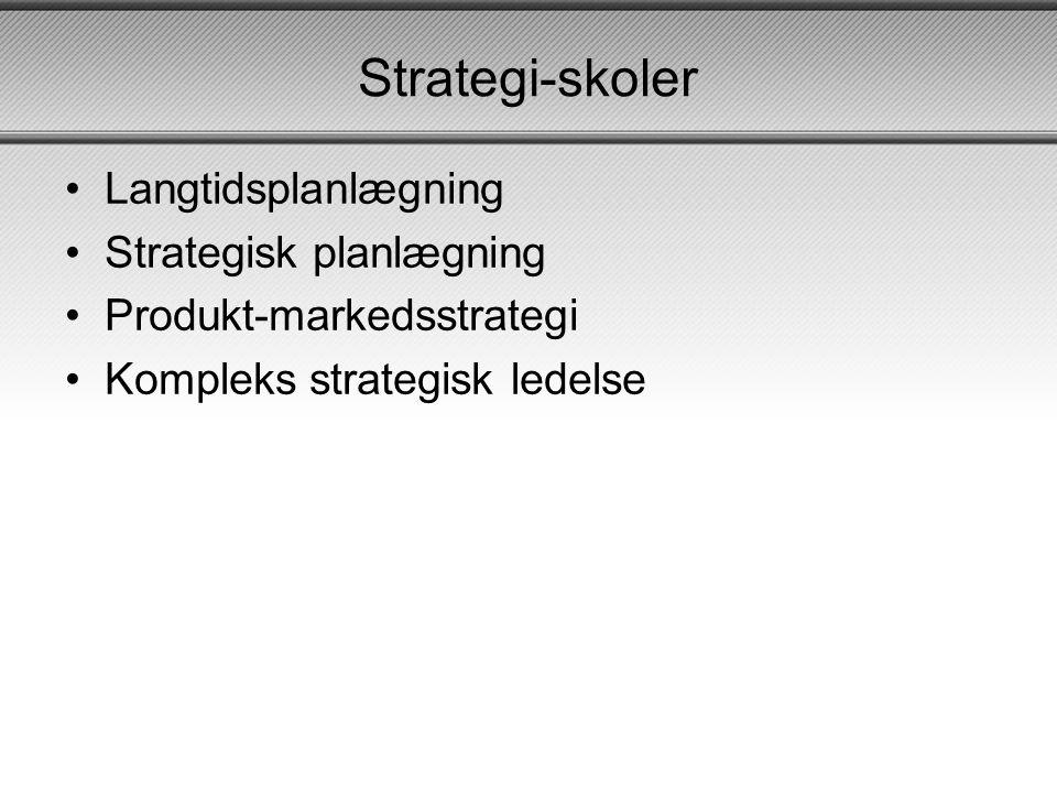 Strategi-skoler Langtidsplanlægning Strategisk planlægning
