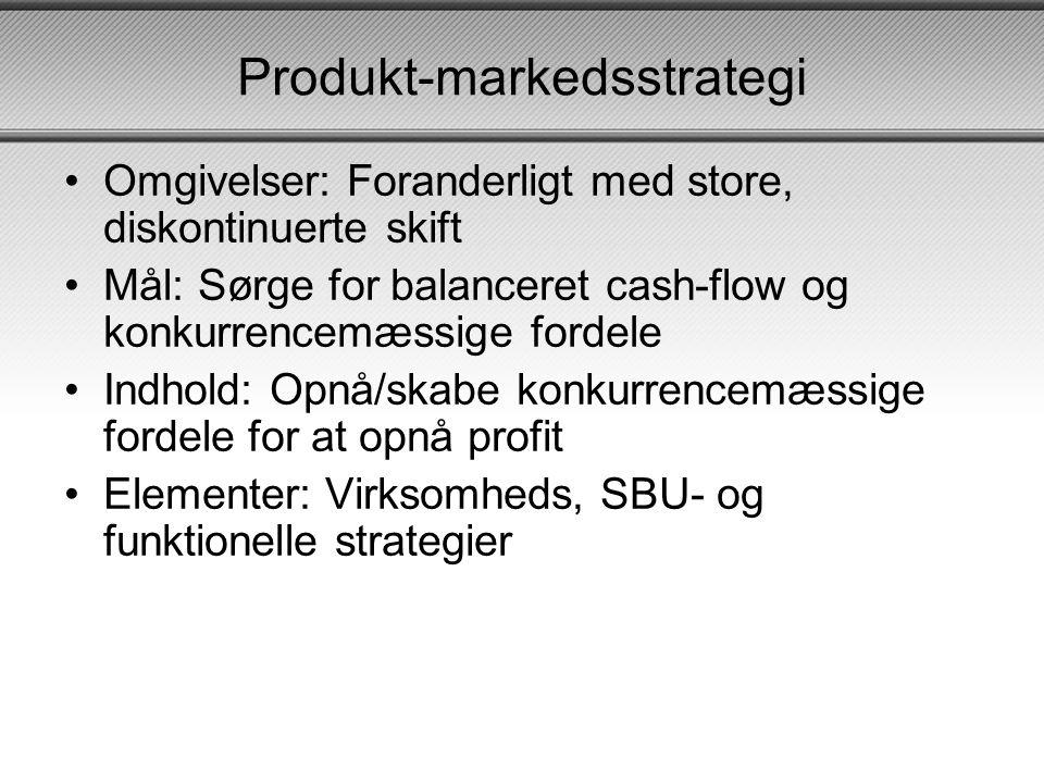 Produkt-markedsstrategi