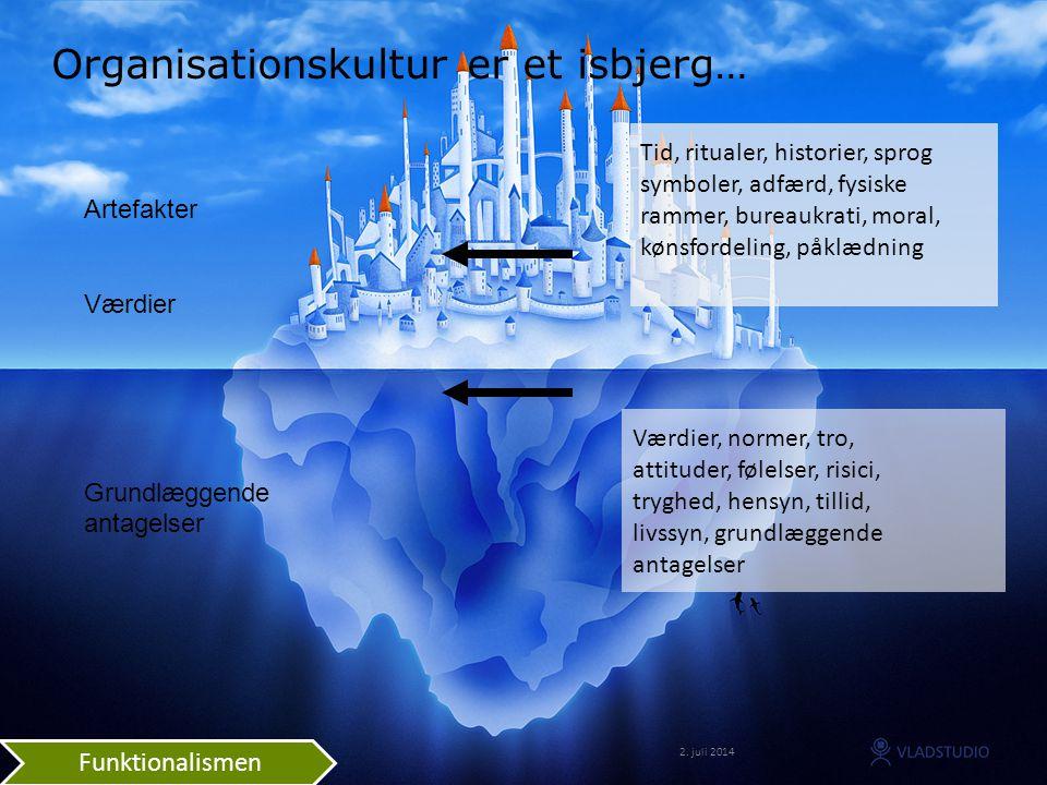 Organisationskultur er et isbjerg…