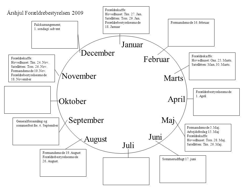 Årshjul Forældrebestyrelsen 2009
