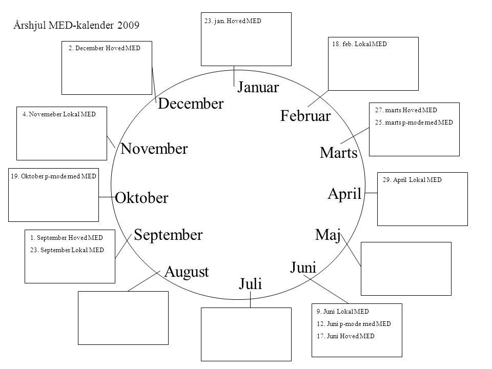 Januar December Februar November Marts April Oktober September Maj