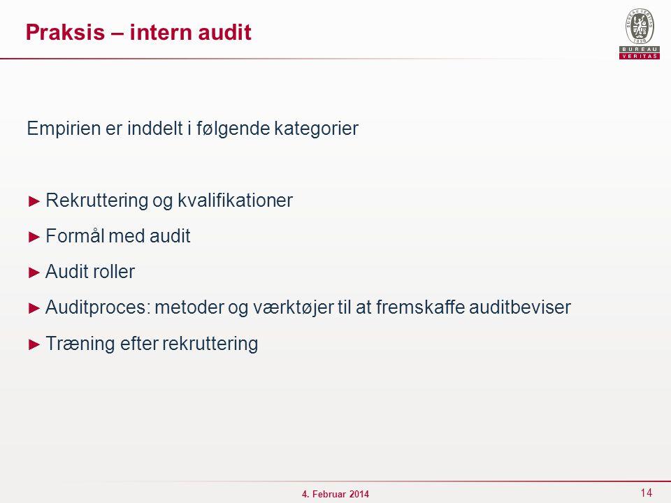 Praksis – intern audit Empirien er inddelt i følgende kategorier