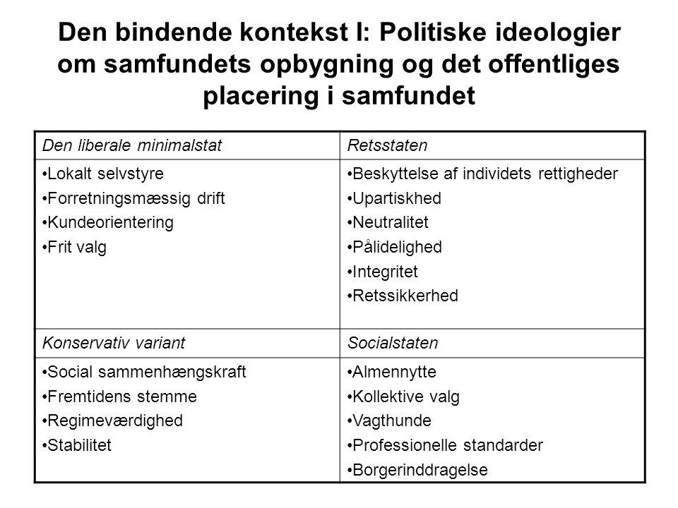 Den bindende kontekst I: Politiske ideologier om samfundets opbygning og det offentliges placering i samfundet