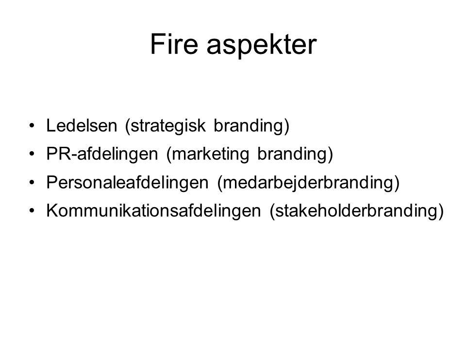 Fire aspekter Ledelsen (strategisk branding)