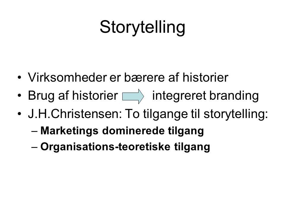 Storytelling Virksomheder er bærere af historier
