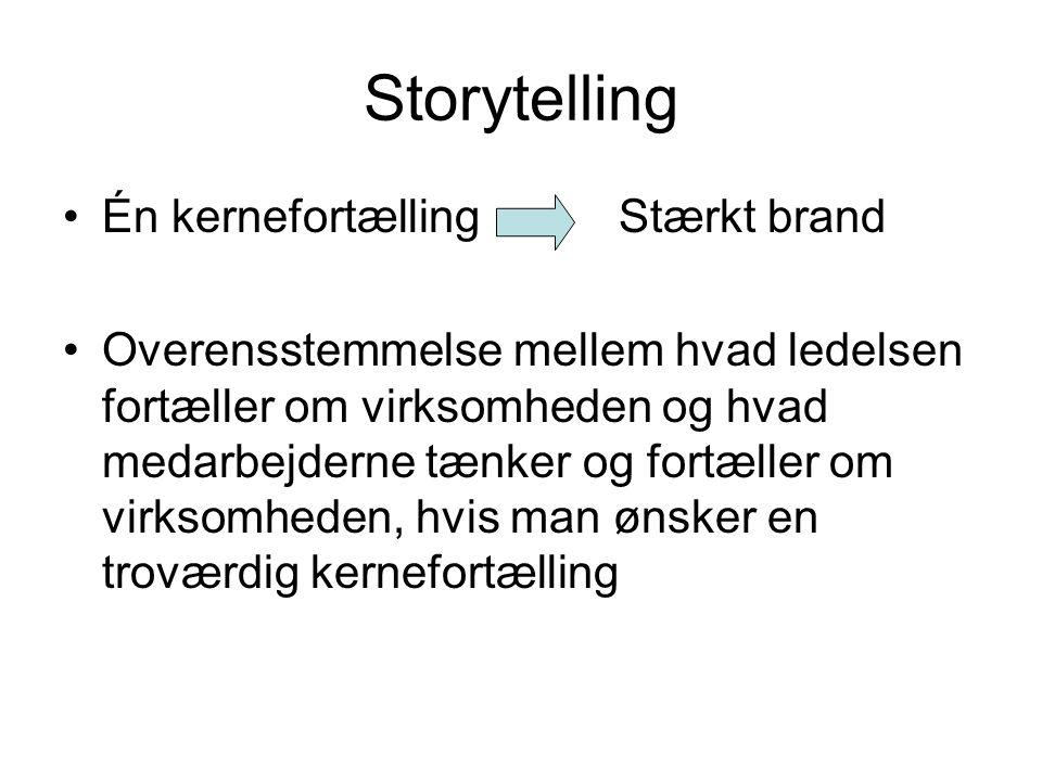 Storytelling Én kernefortælling Stærkt brand