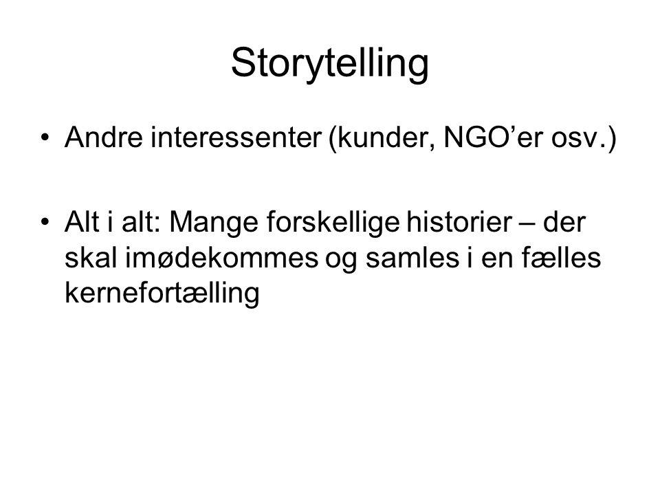 Storytelling Andre interessenter (kunder, NGO'er osv.)
