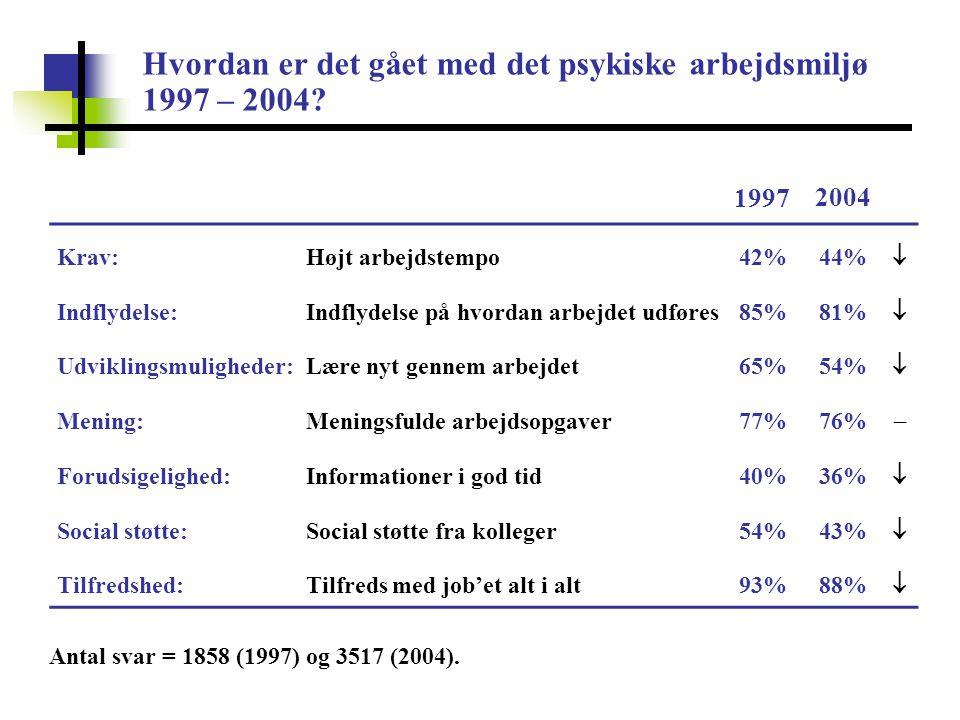 Hvordan er det gået med det psykiske arbejdsmiljø 1997 – 2004