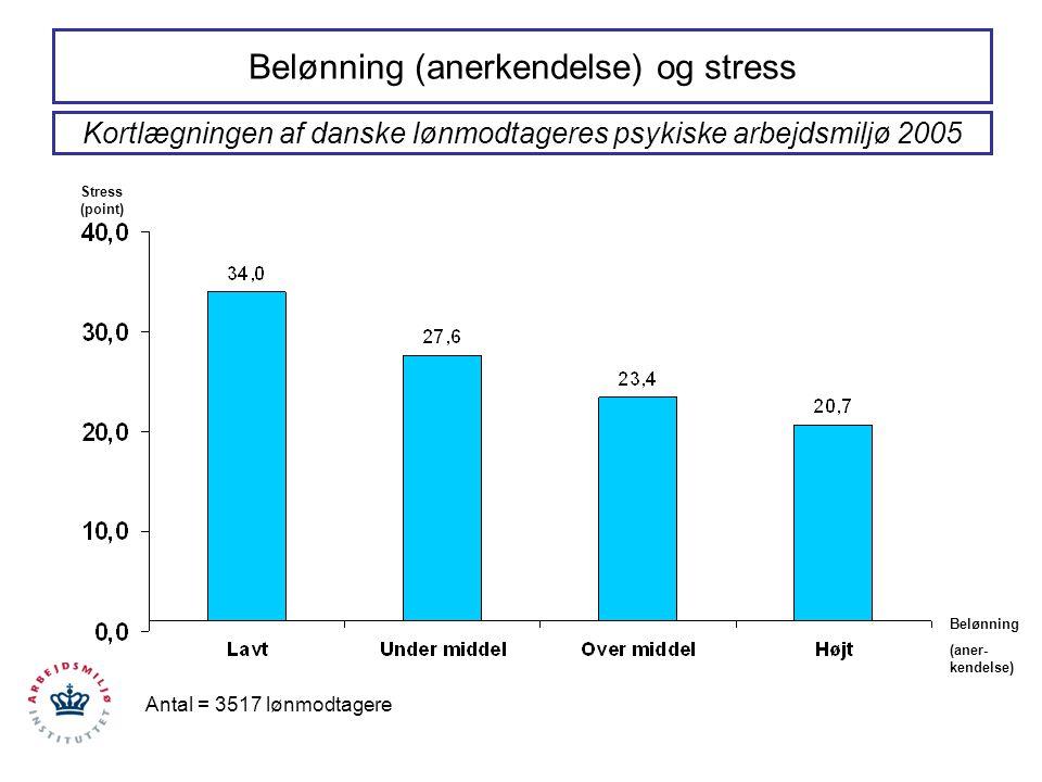 Belønning (anerkendelse) og stress
