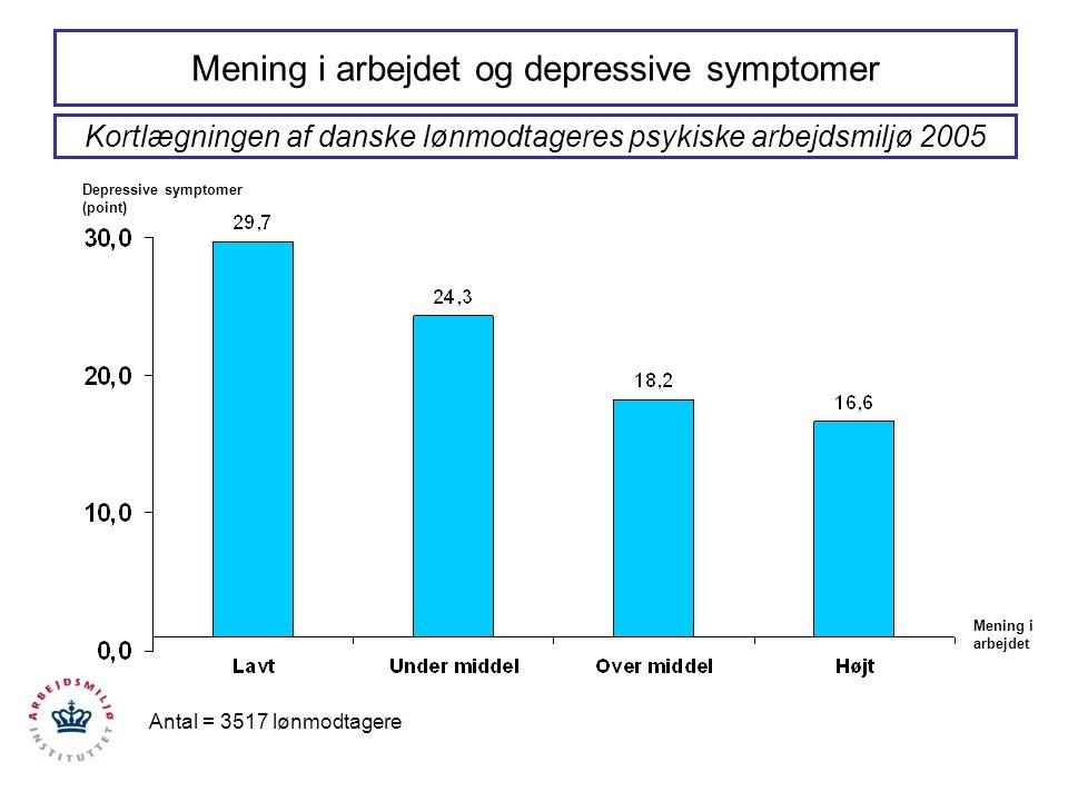 Mening i arbejdet og depressive symptomer
