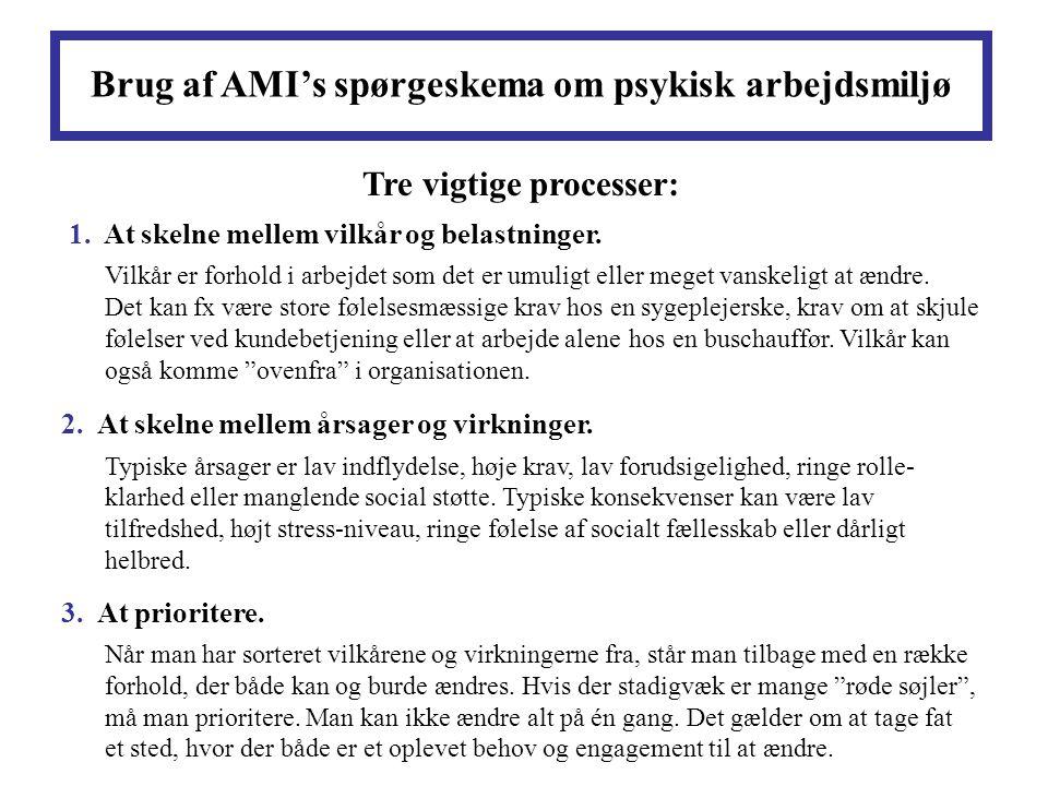 Brug af AMI's spørgeskema om psykisk arbejdsmiljø