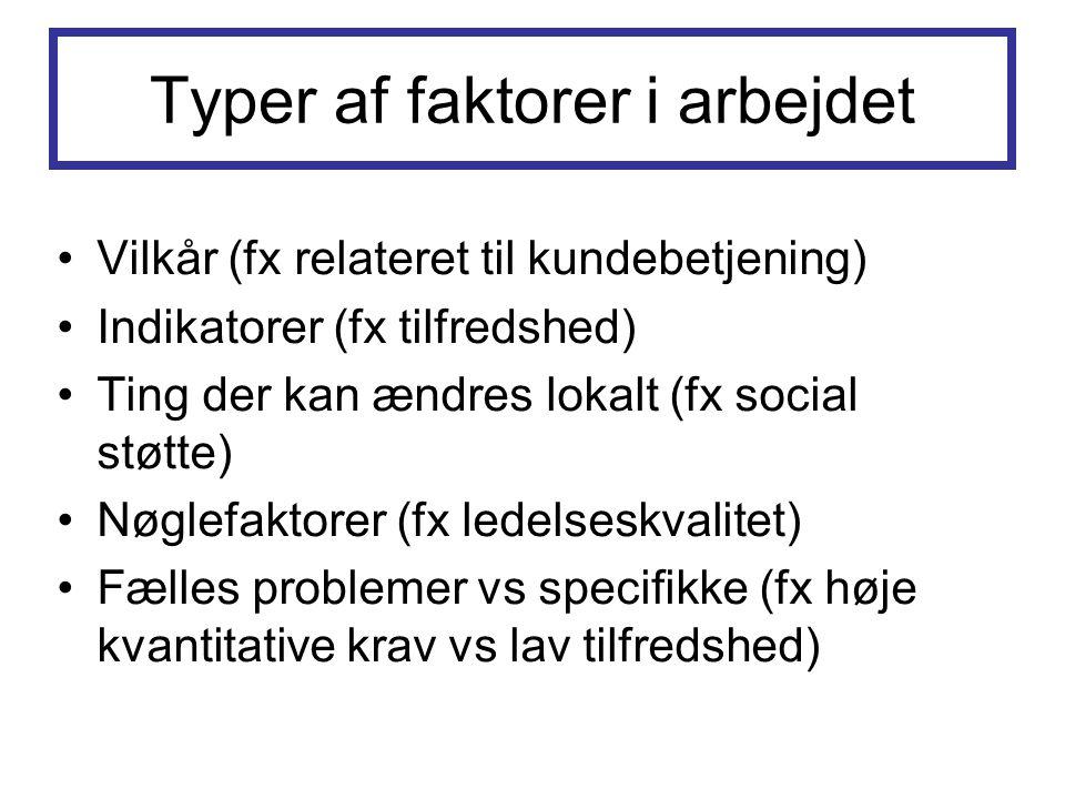 Typer af faktorer i arbejdet