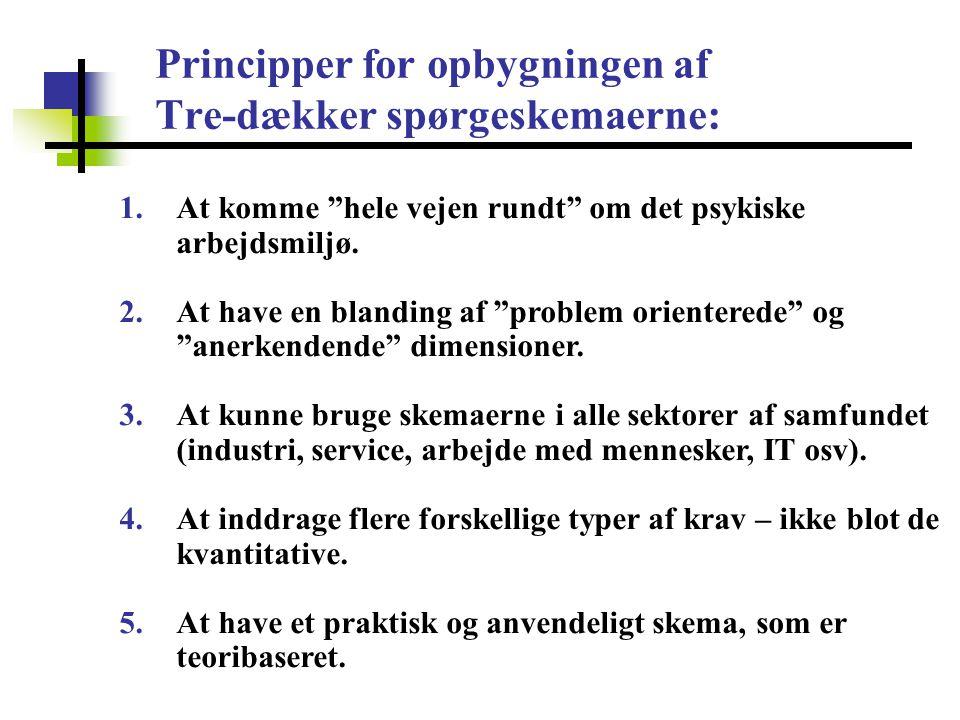 Principper for opbygningen af Tre-dækker spørgeskemaerne: