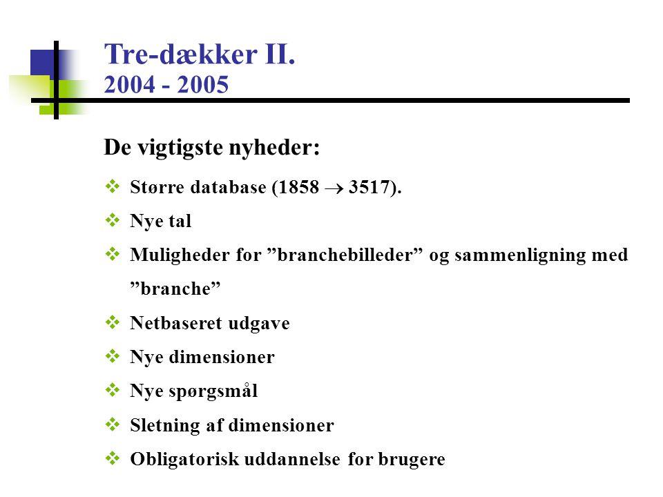 Tre-dækker II. 2004 - 2005 De vigtigste nyheder: