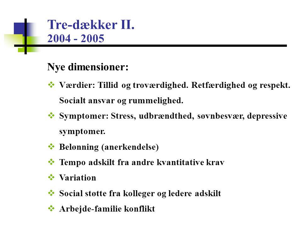 Tre-dækker II. 2004 - 2005 Nye dimensioner: