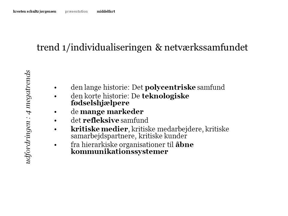 trend 1/individualiseringen & netværkssamfundet