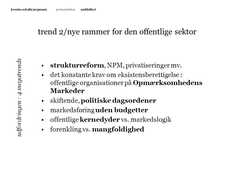 trend 2/nye rammer for den offentlige sektor